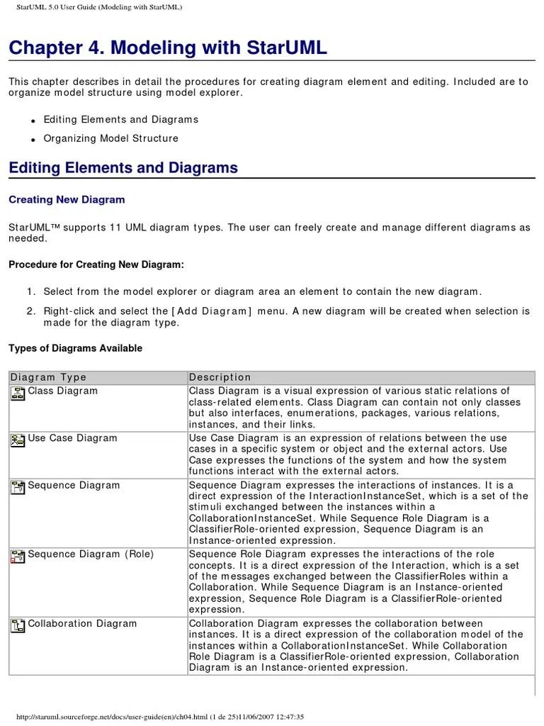 04 staruml 5 0 user guide modeling with staruml use case class computer programming  [ 768 x 1024 Pixel ]