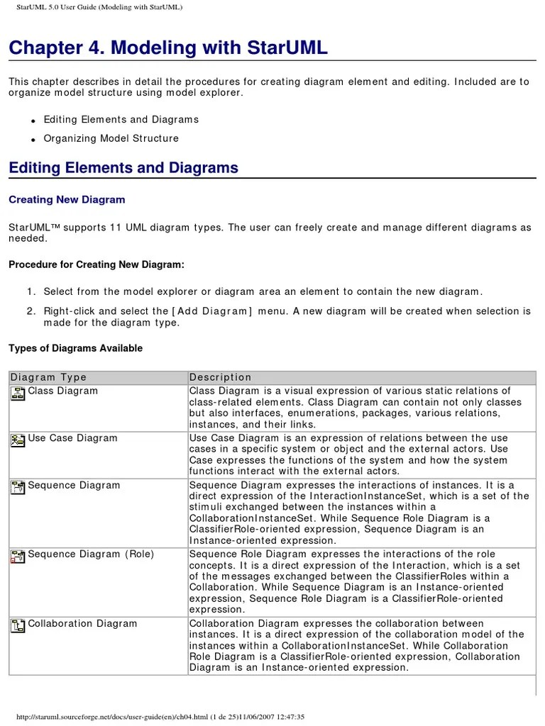 hight resolution of 04 staruml 5 0 user guide modeling with staruml use case class computer programming