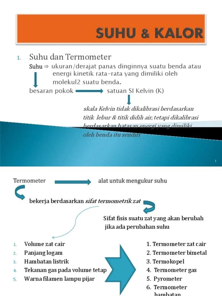 Buku Kurikulum 2013-Kurikulum Nasional SMA-SMK-MA Kelas...