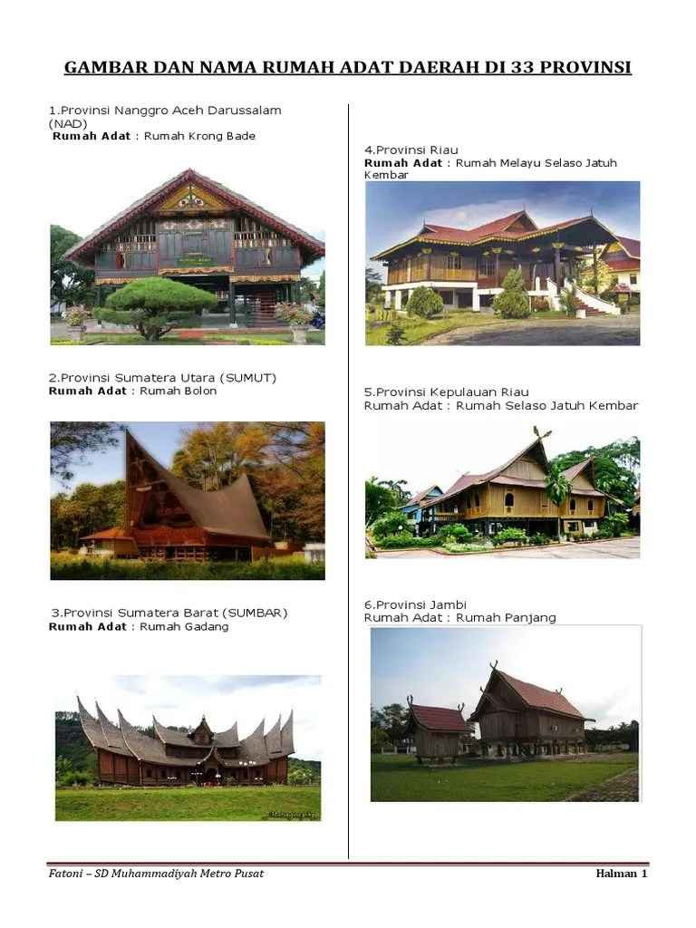 43+ gambar wayang punakawan beserta namanya. Gambar Dan Nama Rumah Adat Daerah Di 33 Provinsi