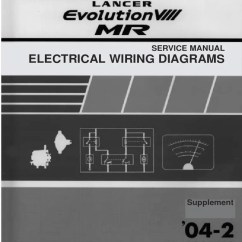 Mitsubishi Lancer Ecu Wiring Diagram How To Wire An Isolator Switch Evolution 4 Service Manual Books