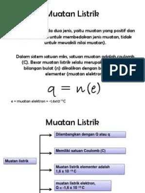 Satuan Muatan Listrik : satuan, muatan, listrik, Fisika, Muatan, Listrik