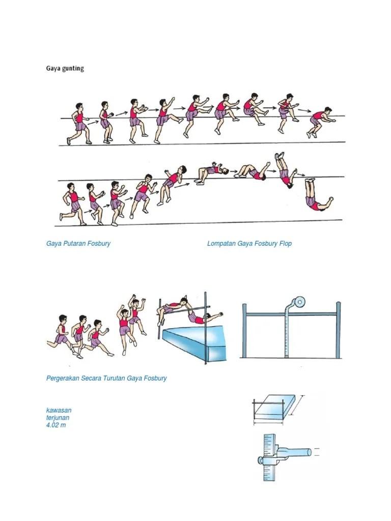 Lompat Tinggi Gaya Gunting : lompat, tinggi, gunting, Lompat, Tinggi, Gunting