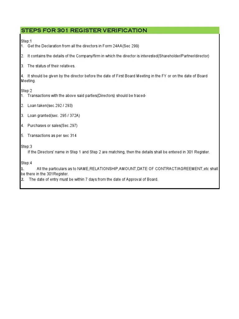 checklist for statutory audit | Cheque | Loans