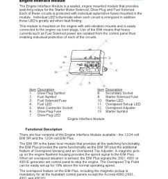 1509933346 engine interface module relay fuse electrical perkins engine interface module wiring diagram at [ 768 x 1024 Pixel ]