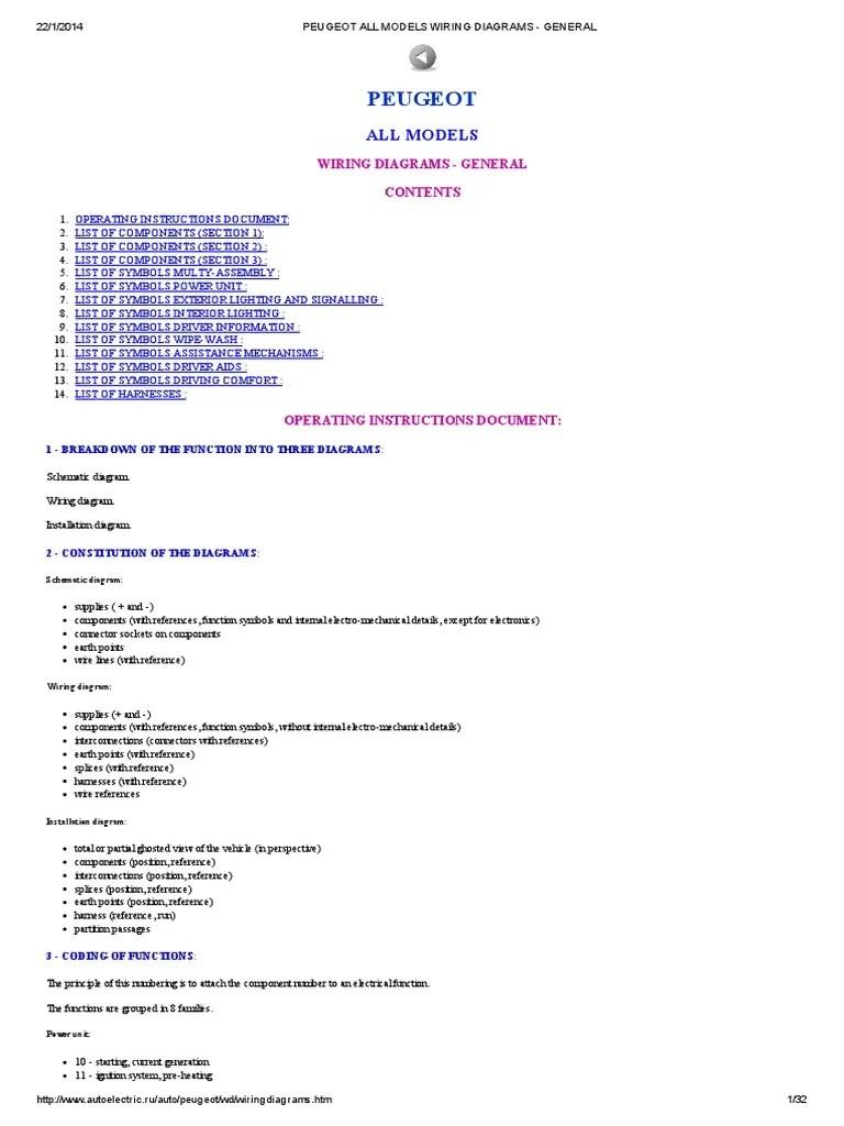 medium resolution of peugeot 607 boot wiring diagram manual e books peugeot 308 r peugeot 607 wiring diagram wiring