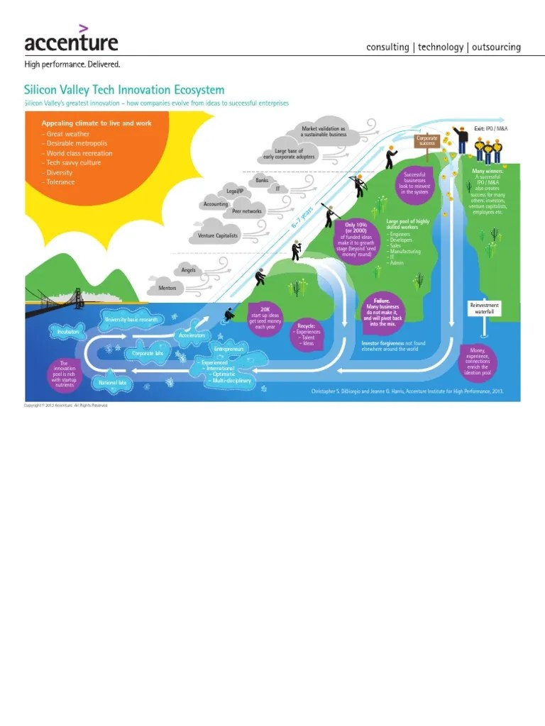 valley ecosystem diagram [ 768 x 1024 Pixel ]