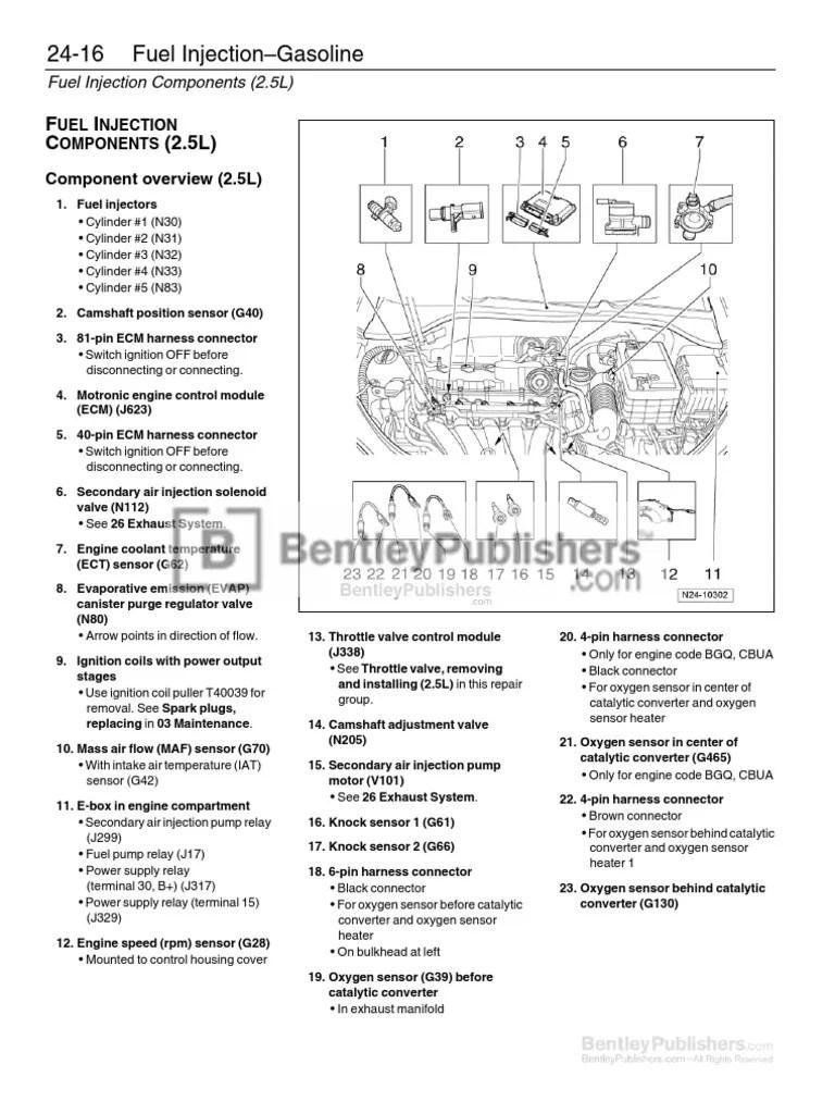 volkswagen jetta a5 service manual 2005 2010 excerpt fuel injection throttle [ 768 x 1024 Pixel ]