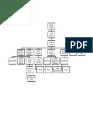 Struktur Organisasi Front Office : struktur, organisasi, front, office, Struktur, Organisasi, Seasons