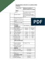 Concrete Pre-Pour Checklist