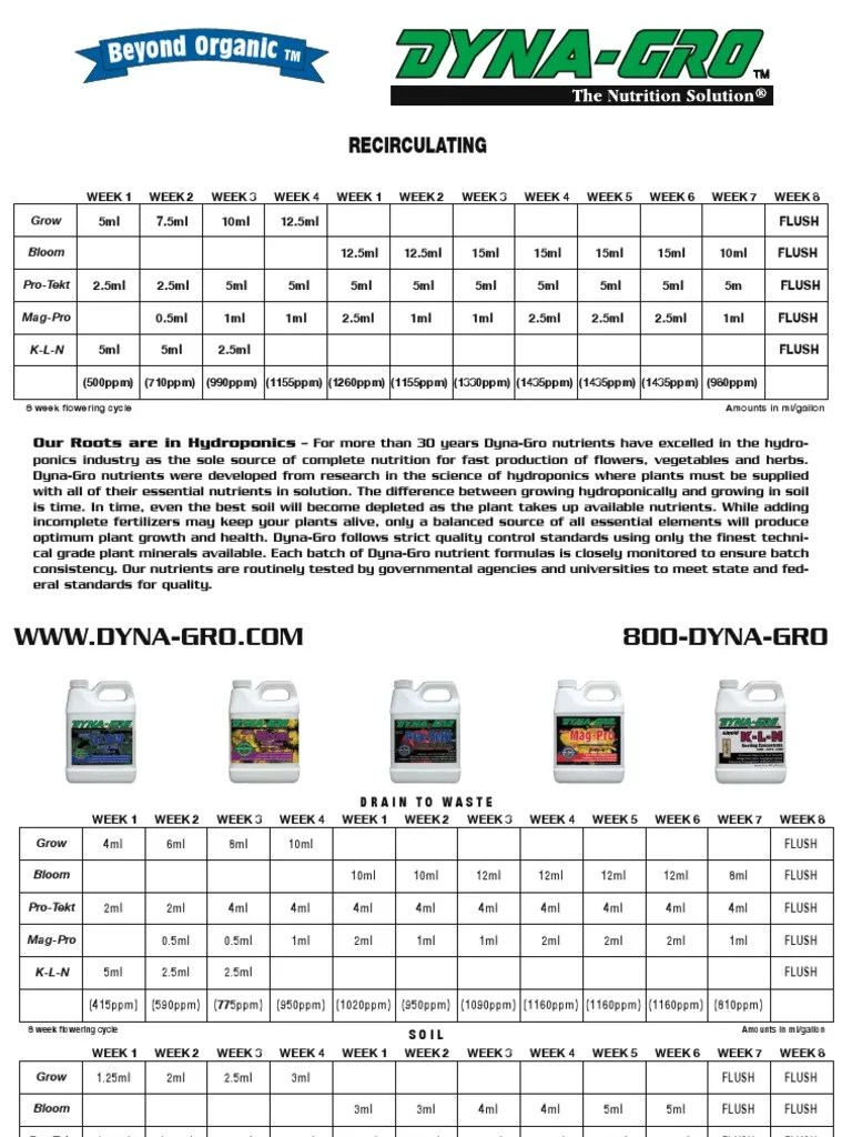 DG Hydroponic Feeding Chart (1) | Hydroponics | Horticulture And Gardening