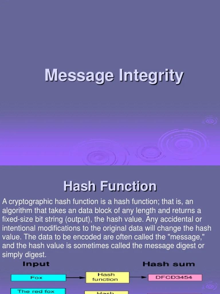 hash vs MAC | Algorithms And Data Structures | Fault Tolerance