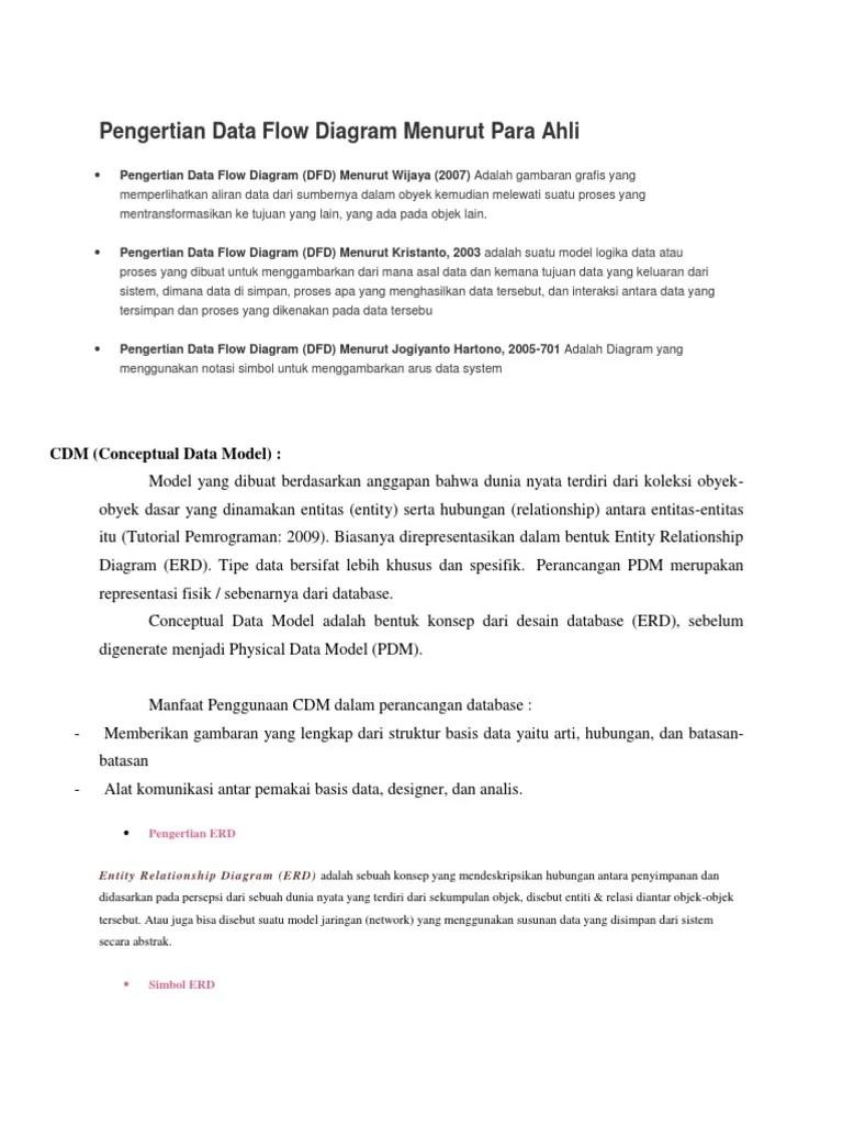 [LENGKAP] Pengertian, Fungsi, Model dan Contoh ERD