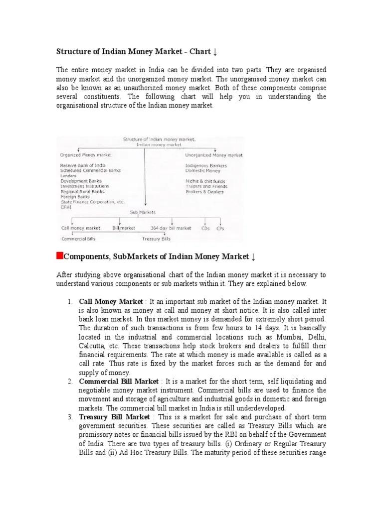 Structure of indian money marketd capital market also rh scribd
