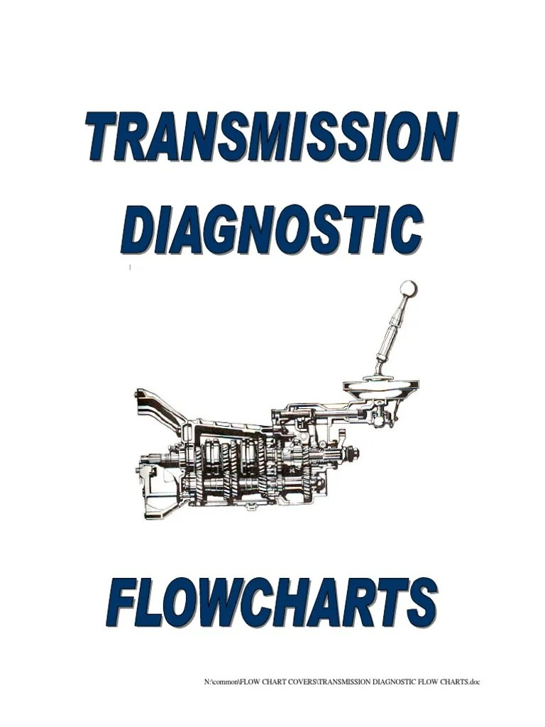 auto transmission troubleshoot automatic transmission manual transmission [ 768 x 1024 Pixel ]