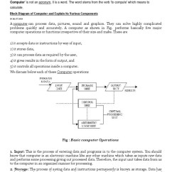 What Is Computer Explain With Block Diagram Of 6 Wicket Croquet Best Wiring Library And Its Various Components Input Output Data