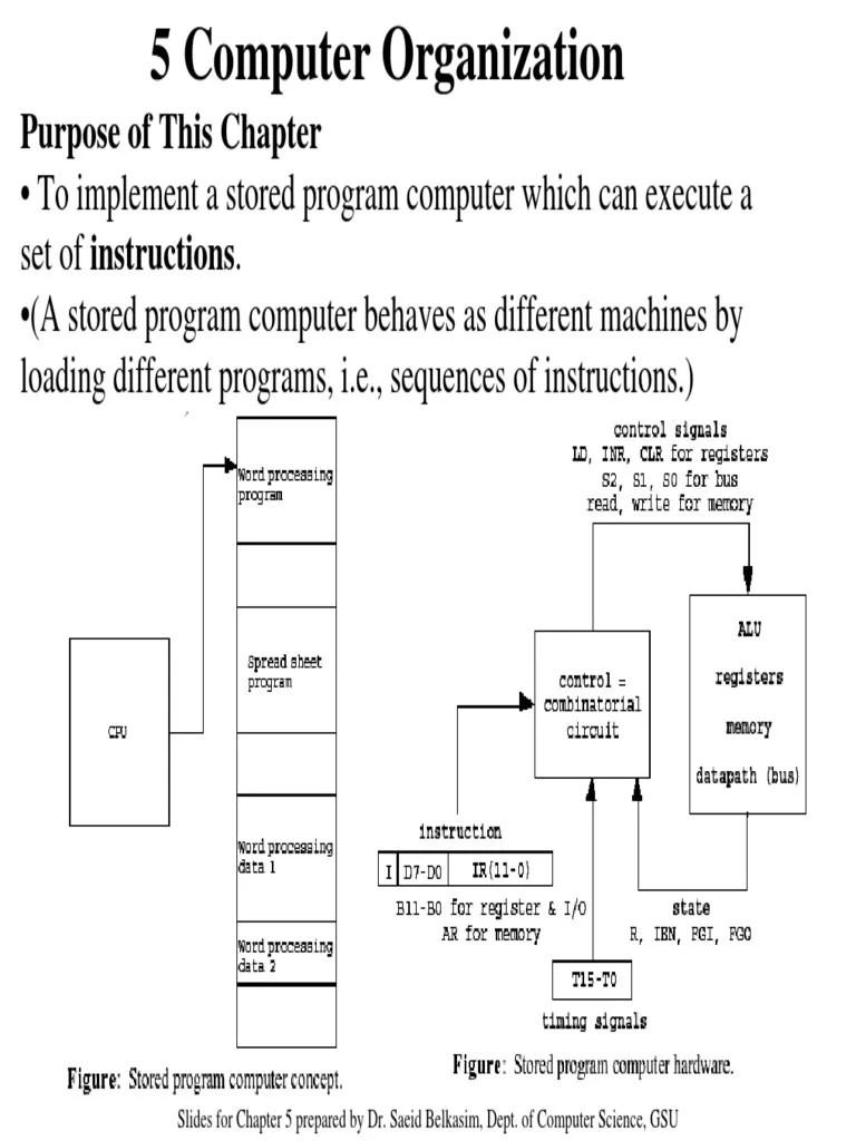 inr wiring diagram [ 768 x 1024 Pixel ]