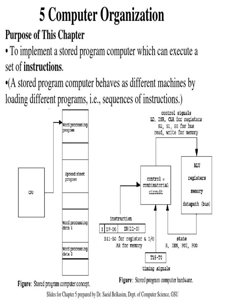 medium resolution of inr wiring diagram