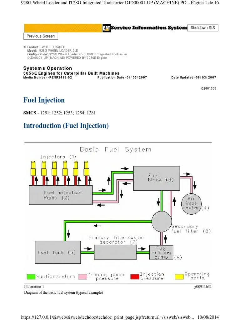 small resolution of perkin fuel injection pump diagram