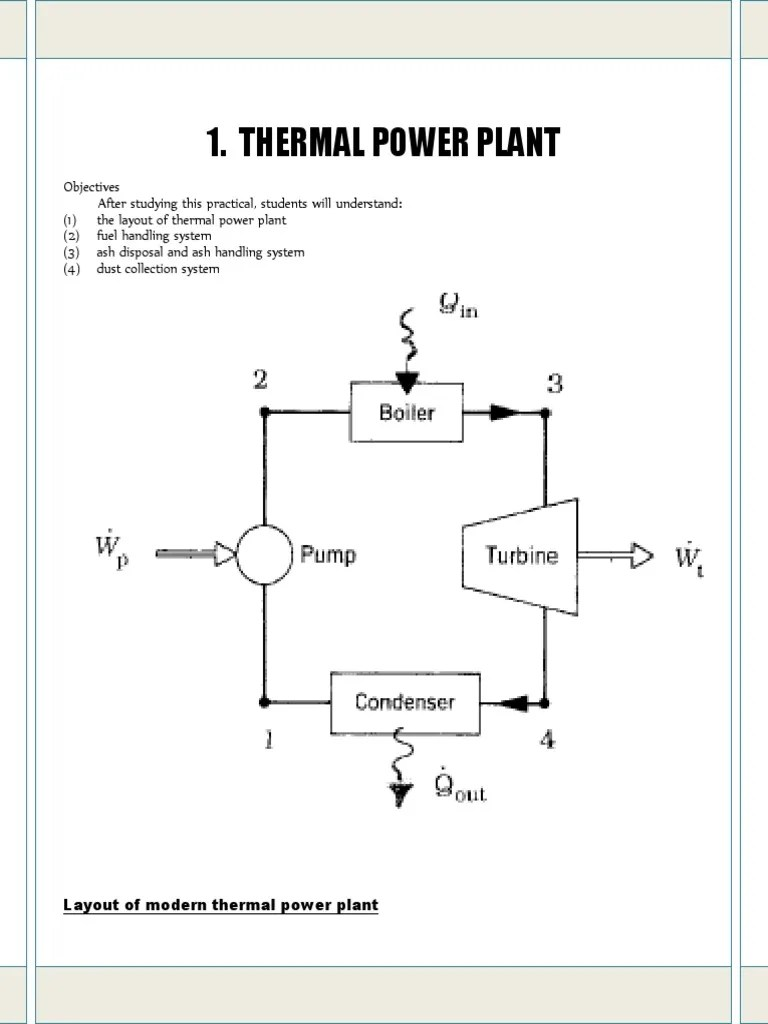 thermal power plant diagram picture [ 768 x 1024 Pixel ]