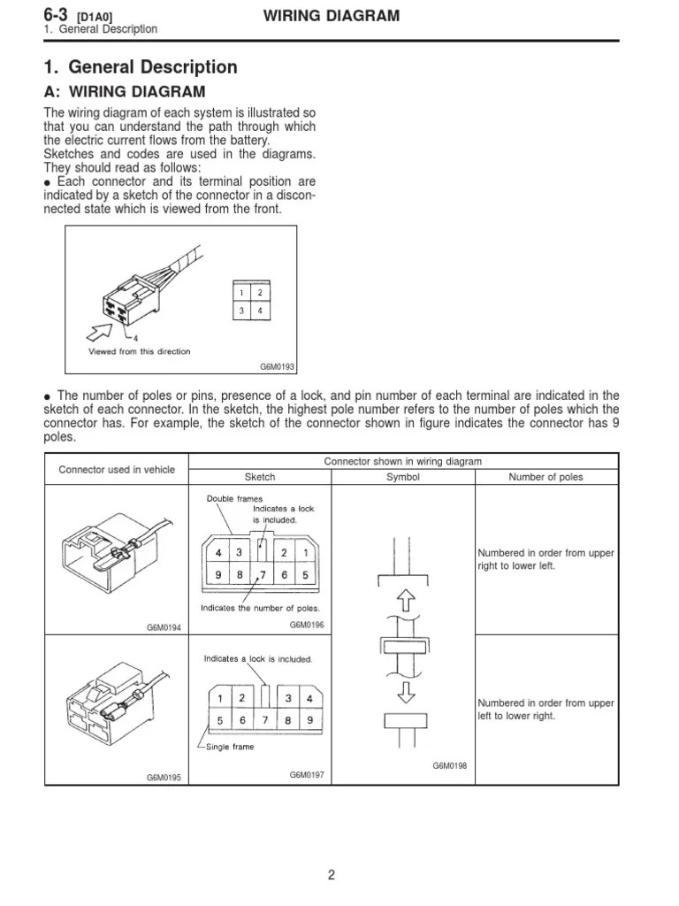 small resolution of wiring diagram pdf electrical connector fuse electrical this symbol in a wiring diagram indicates