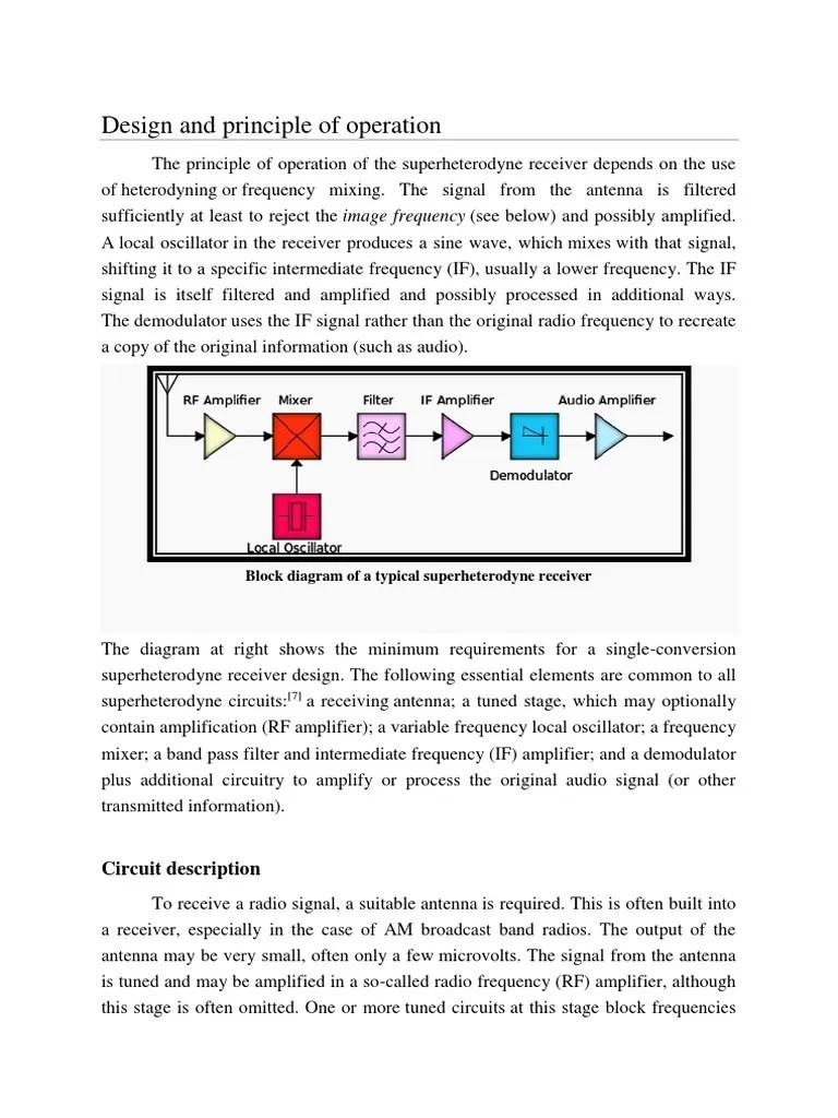 block diagram of a superheterodyne fm rx [ 768 x 1024 Pixel ]