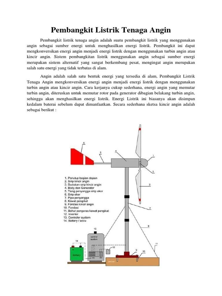 Kelebihan Pembangkit Listrik Tenaga Angin : kelebihan, pembangkit, listrik, tenaga, angin, Pembangkit, Listrik, Tenaga, Angin