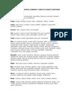 Fear Descriptive Phrases