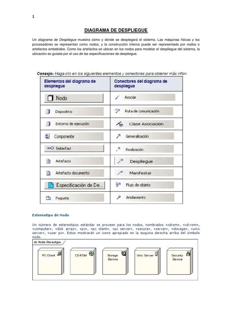 diagramas de despliegue computadoras personales ingenier a de software [ 768 x 1024 Pixel ]