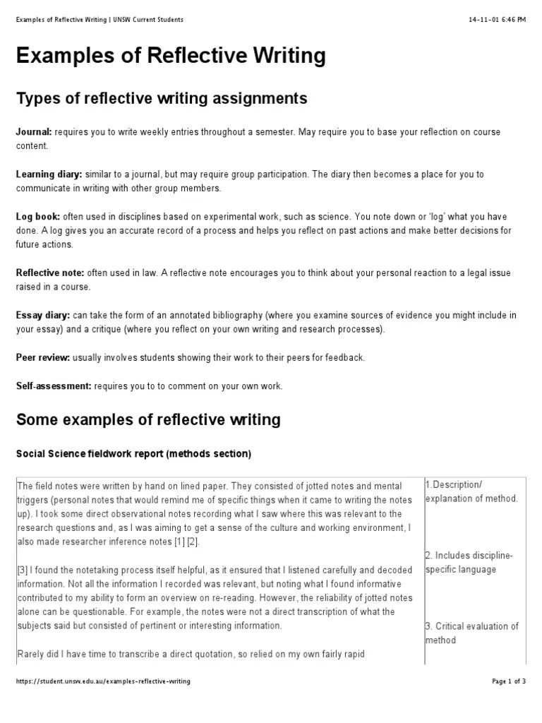Unsw Cover Letter Examples Of Reflective Writing Unsw Current Students Cognition
