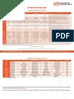 rasio kompresi grand new avanza harga 2015 bekas daftar mobil trim number chart api valve
