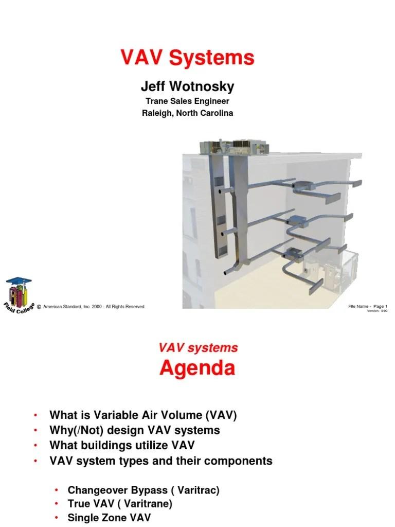 hight resolution of varitrane vav air valve wiring diagram
