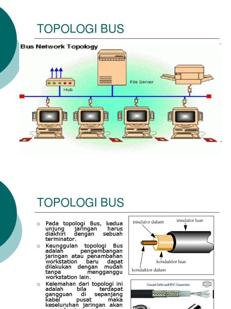 Gambar Topologi Jaringan Bus : gambar, topologi, jaringan, Topologi, Jaringan