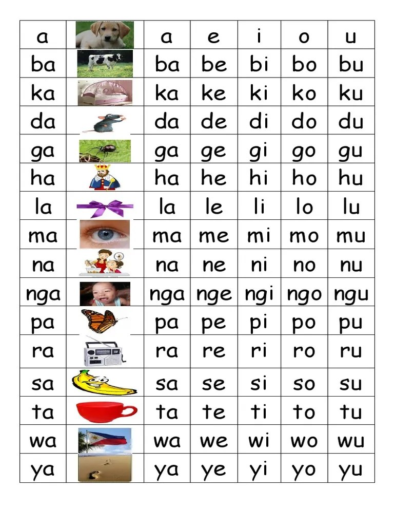 small resolution of Filipino Abakada Worksheet