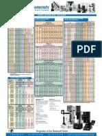 also wilson chart final building materials chemistry rh scribd