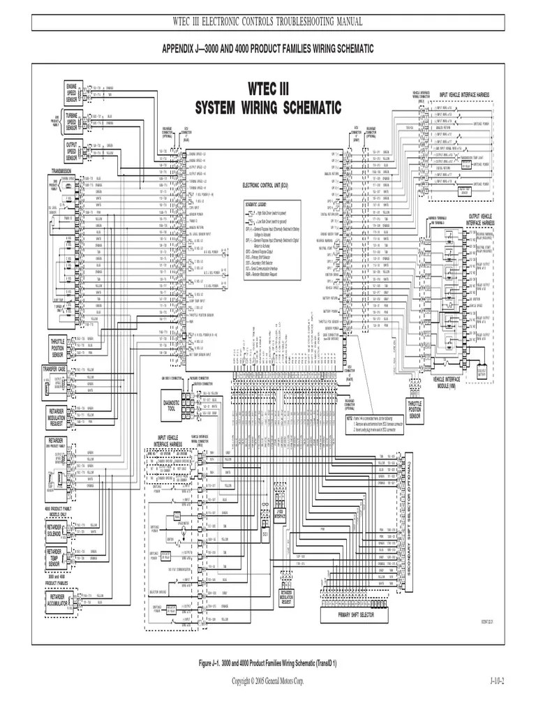 hight resolution of wtec iii wiring schematicallison transmission wiring diagram 6