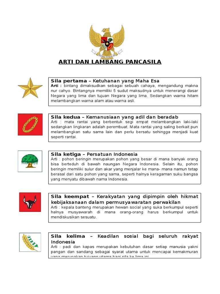 Apa Makna Rantai Yang Menjadi Simbol Sila Kedua Pancasila : makna, rantai, menjadi, simbol, kedua, pancasila, Makna, Simbol, Kedua, Pancasila, Bagaimana, Dubai, Khalifa