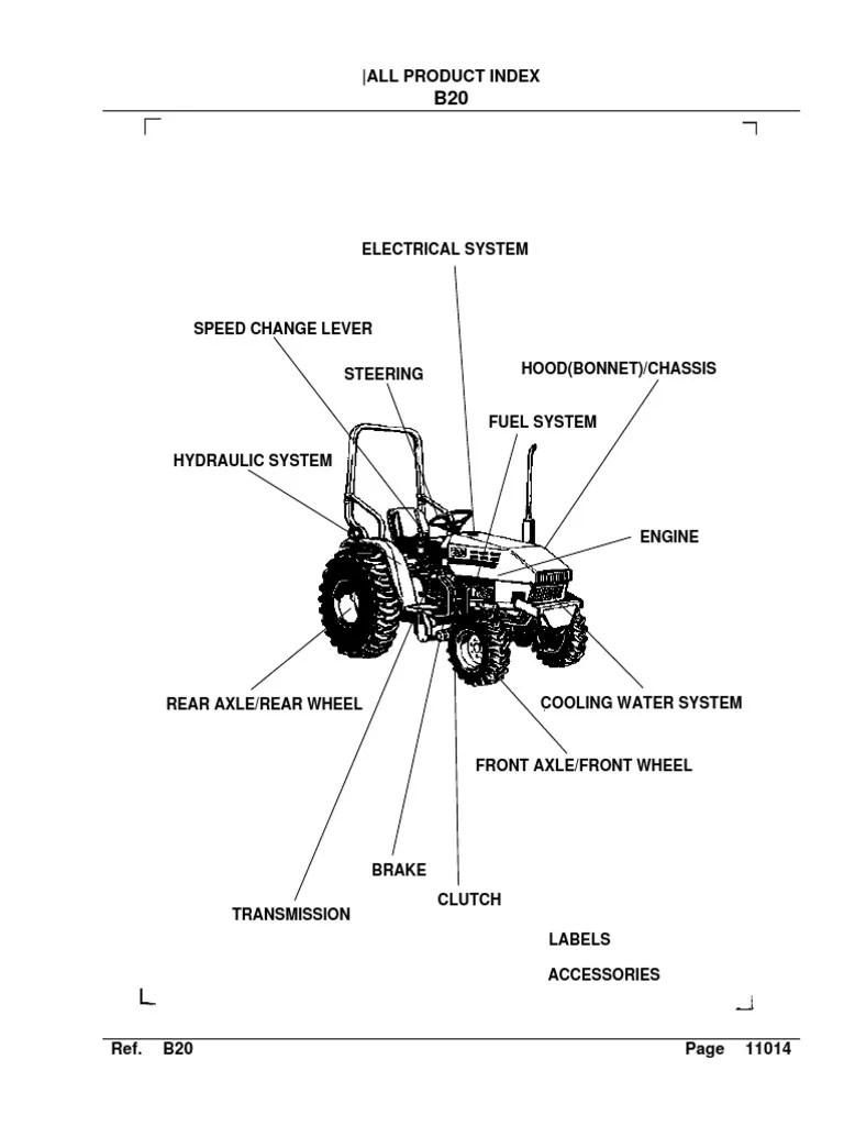 Kubota B20 Parts Catalog
