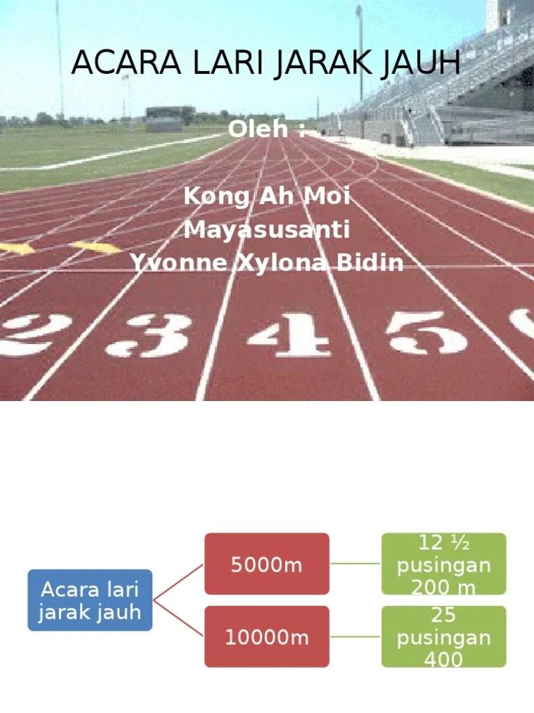 Lari Jarak Sedang : jarak, sedang, Acara, Jarak, Jauh:, Oleh:, Mayasusanti, Yvonne, Xylona, Bidin