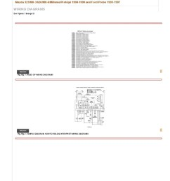 93 probe fuse box diagram crown victoria fuse box wiring [ 768 x 1024 Pixel ]