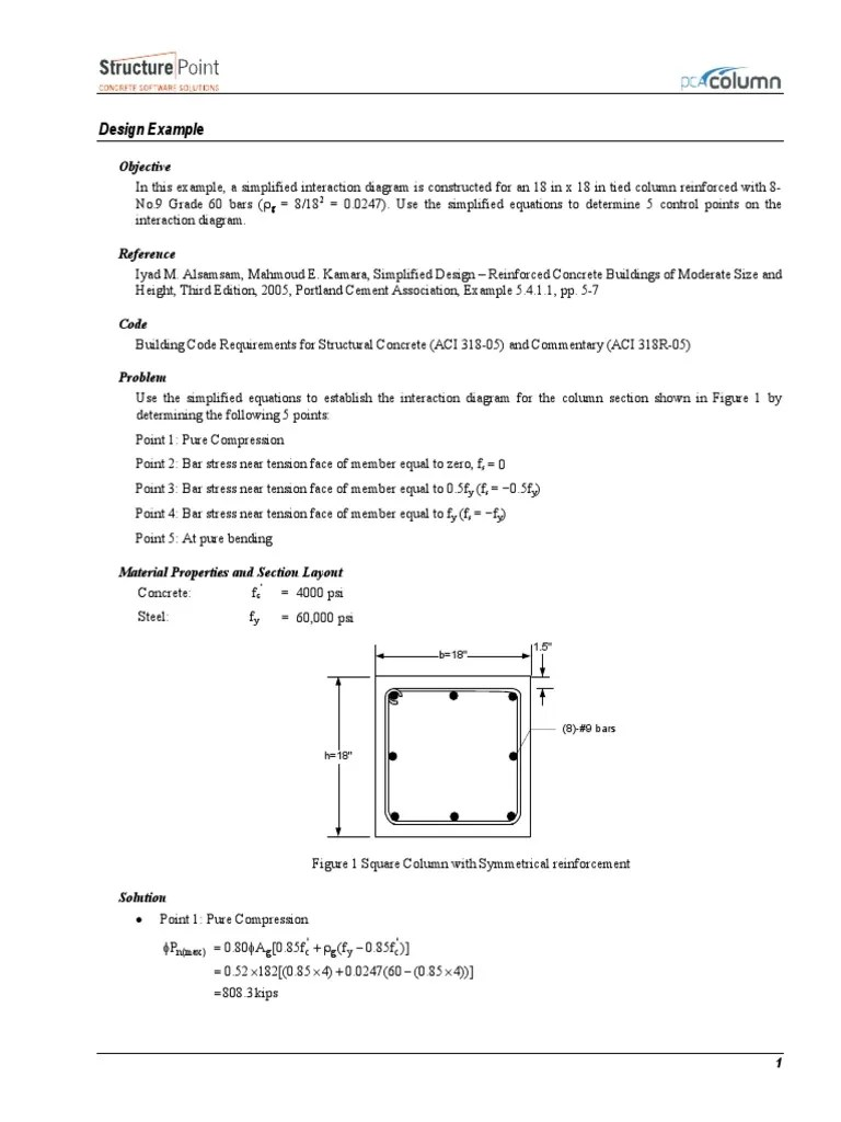 hight resolution of concrete interaction diagram
