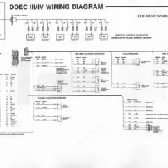 Ddec 2 Injector Wiring Diagram For Starter Solenoid Iii 62 Schwabenschamanen De Rh Skriptex Ii Pdf