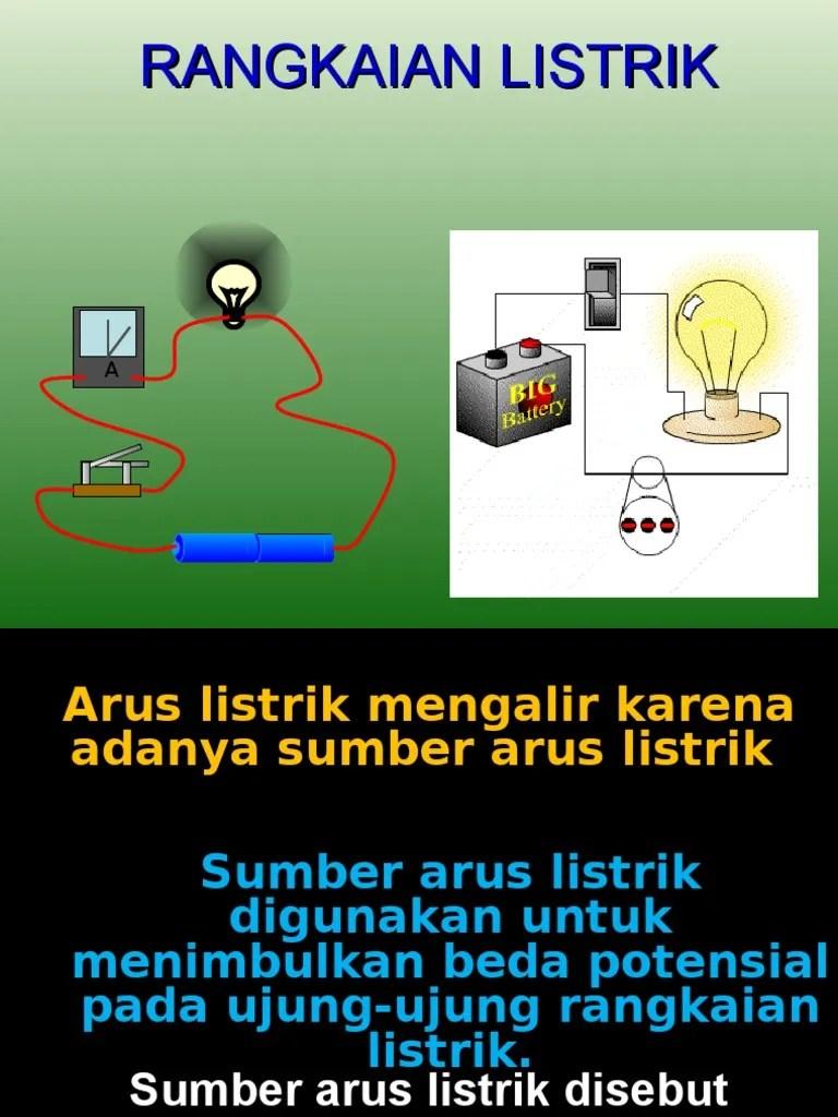Contoh Sumber Arus Listrik : contoh, sumber, listrik, Sumber, Listrik