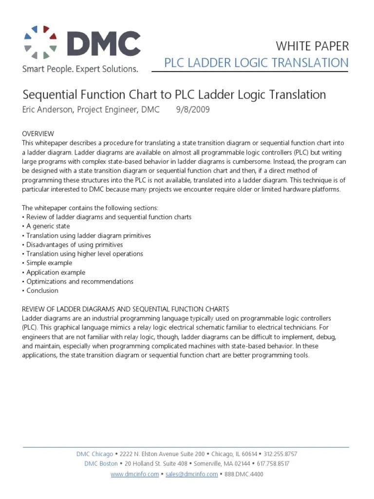 state transition diagram to plc ladder logic translation whitepaper programmable logic controller computer programming [ 768 x 1024 Pixel ]