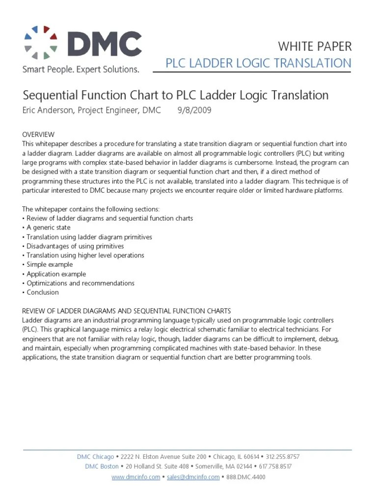 medium resolution of state transition diagram to plc ladder logic translation whitepaper programmable logic controller computer programming