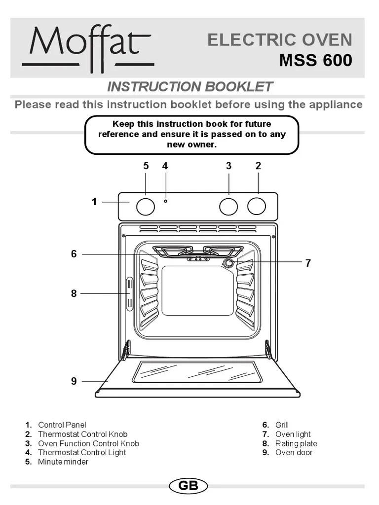 moffat wiring diagram [ 768 x 1024 Pixel ]