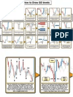Supply And Demand Forex Pdf : supply, demand, forex, Levels