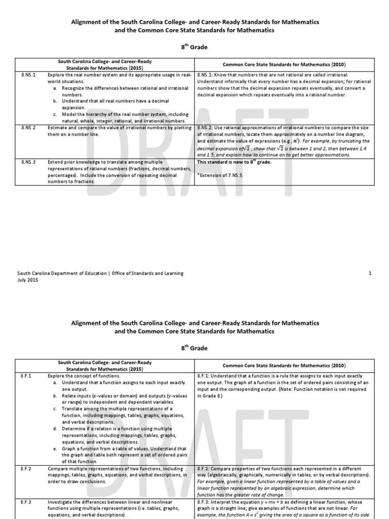 medium resolution of ccss-m and scccrs-m alignment - 8th grade   Function (Mathematics)    Exponentiation