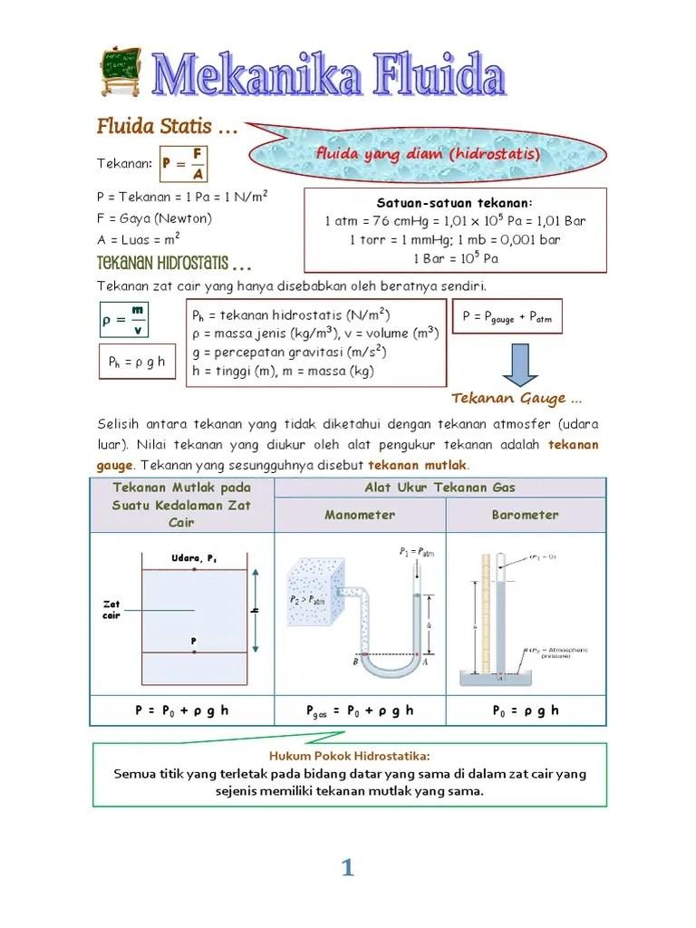 Rumus Fluida Dinamis : rumus, fluida, dinamis, Rumus, Mekanika, Fluida.pdf