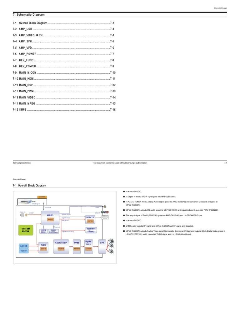 block diagram key [ 768 x 1024 Pixel ]